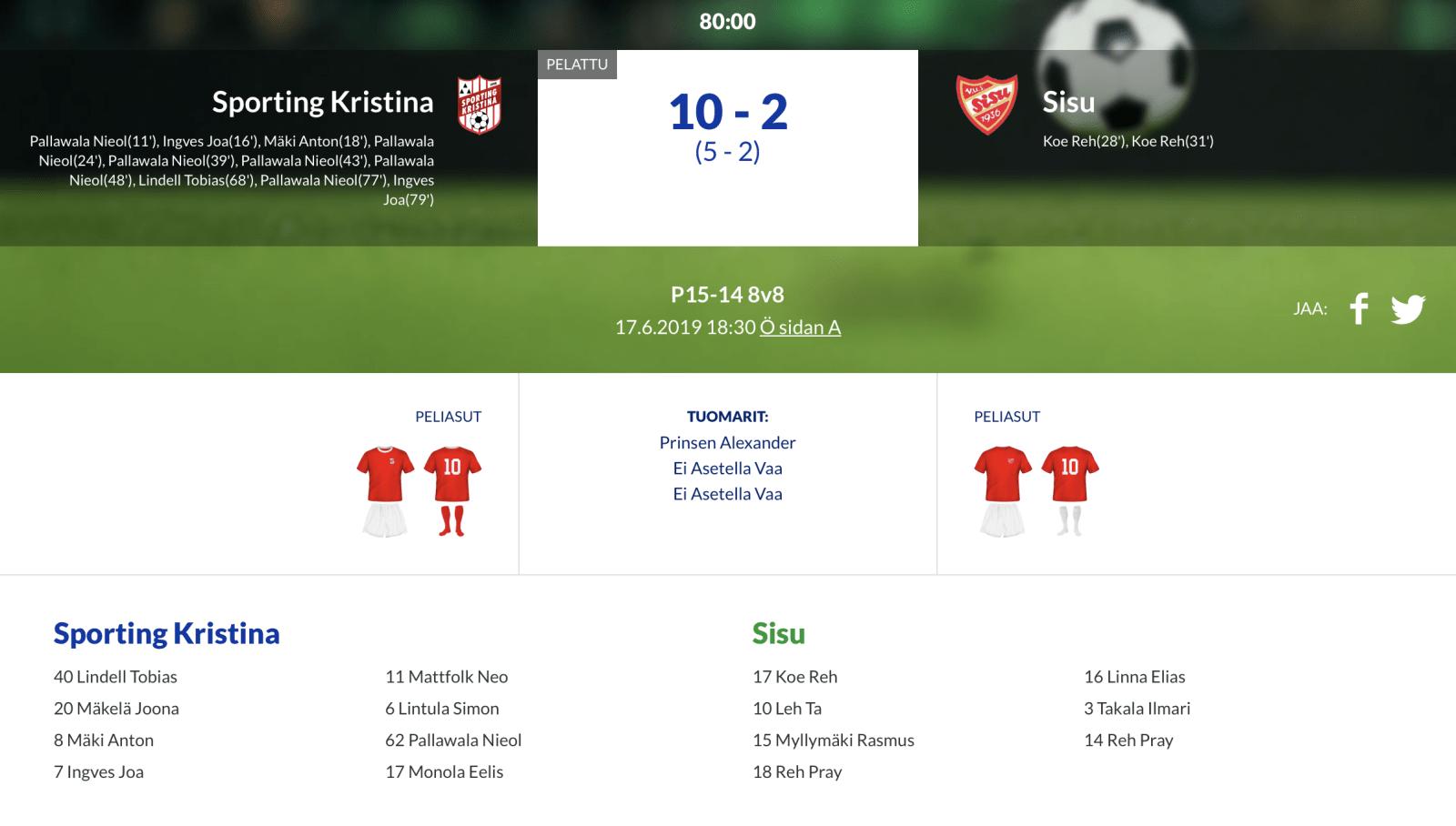 P15 Sporting Kristina – Sisu 10-2 (5-2)