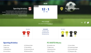 P15 Sporting Kristina – FC Kiisto Musta 12-1 (5-0)