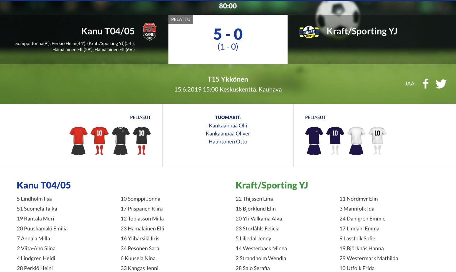 T15 Kanu T04/05 – Kraft/Sporting YJ 5-0 (1-0)
