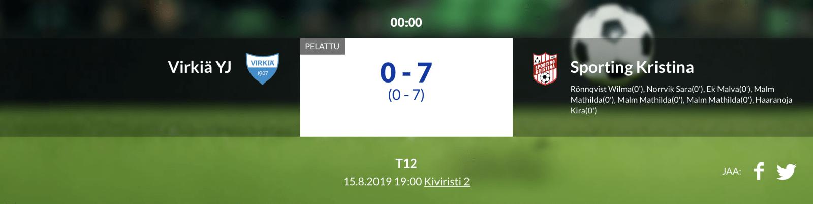 F12 Virkiä YJ – Sporting Kristina 0-7