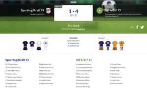 F15 Sporting/Kraft YJ – WFA/SIF YJ 1-4 (0-2)