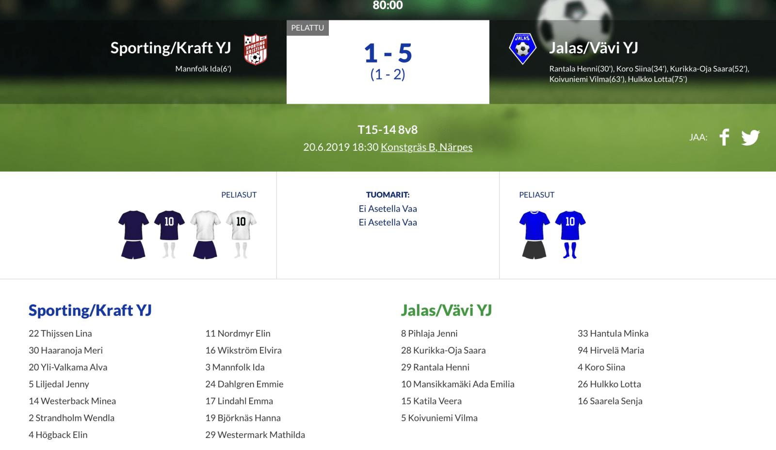 T15 Sporting/Kraft YJ – Jalas/VäVi YJ 1-5 (1-2)