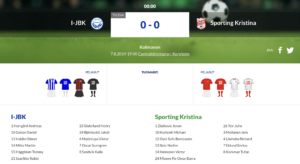 I-JBK – Sporting Kristina