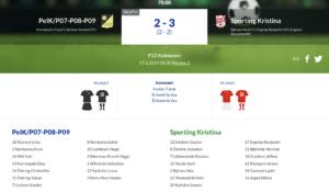 P12 PeIK – Sporting Kristina 2-3 (2-2)