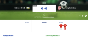 T12 paikallisottelu Kraft – Sporting Kristina tänään Närpiössä