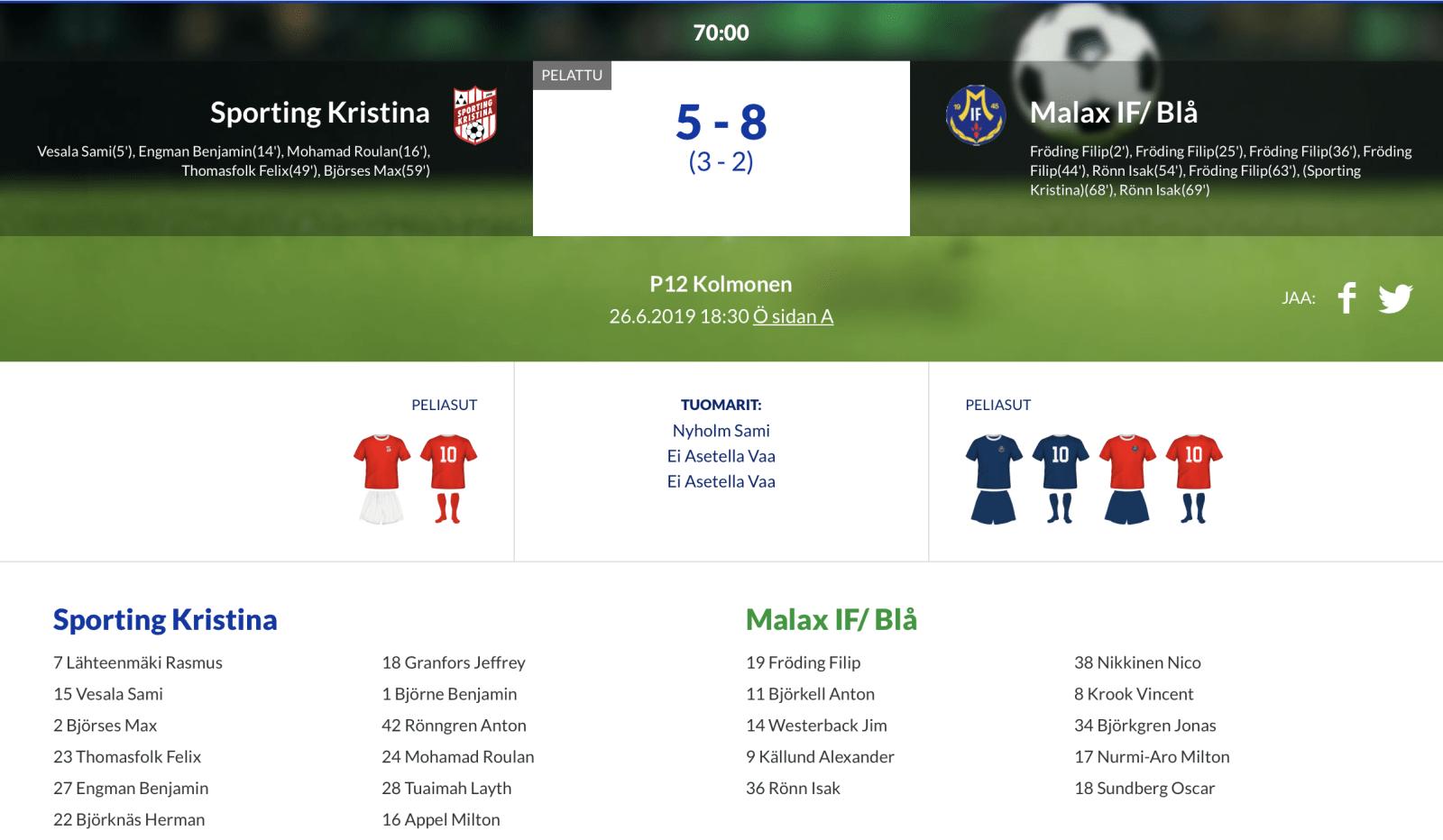 P12 Sporting Kristina – Malax IF/Blå 5-8 (3-2)