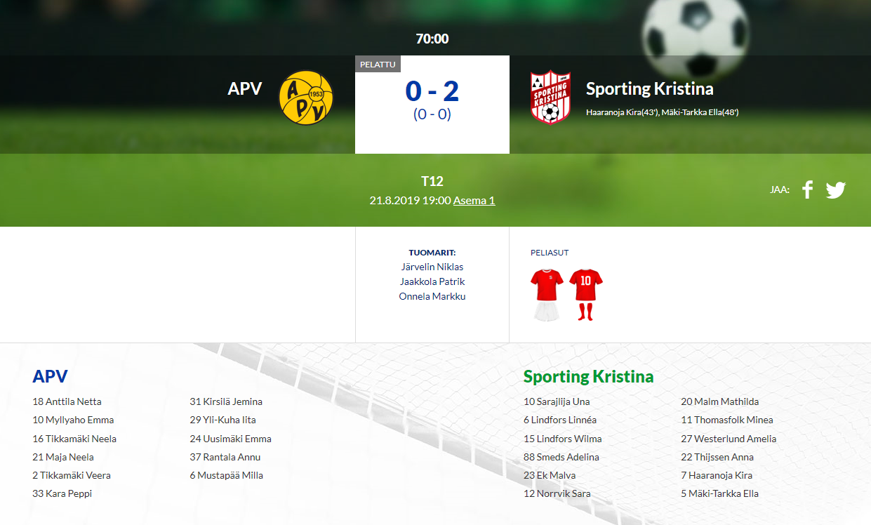 F12 APV – Sporting Kristina 0-2 (0-0)