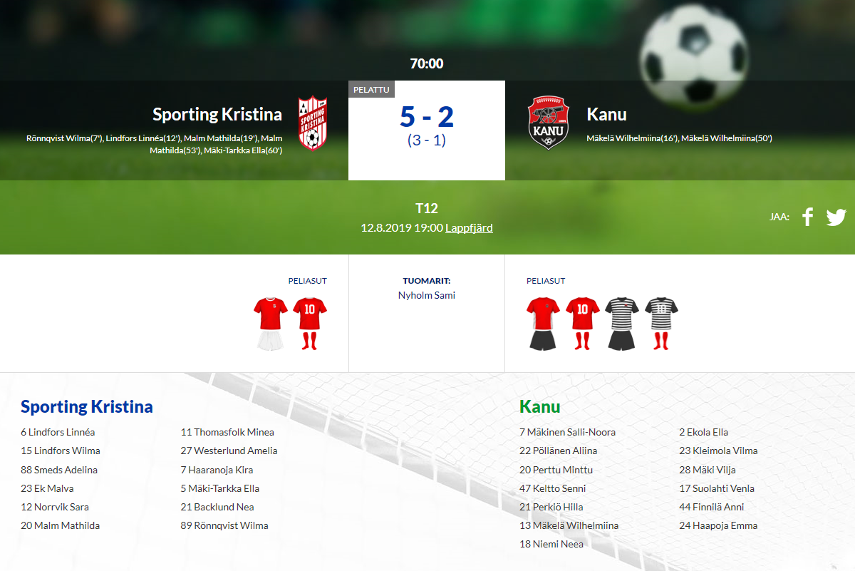 F12 Sporting Kristina – Kanu 5-2 (3-1)