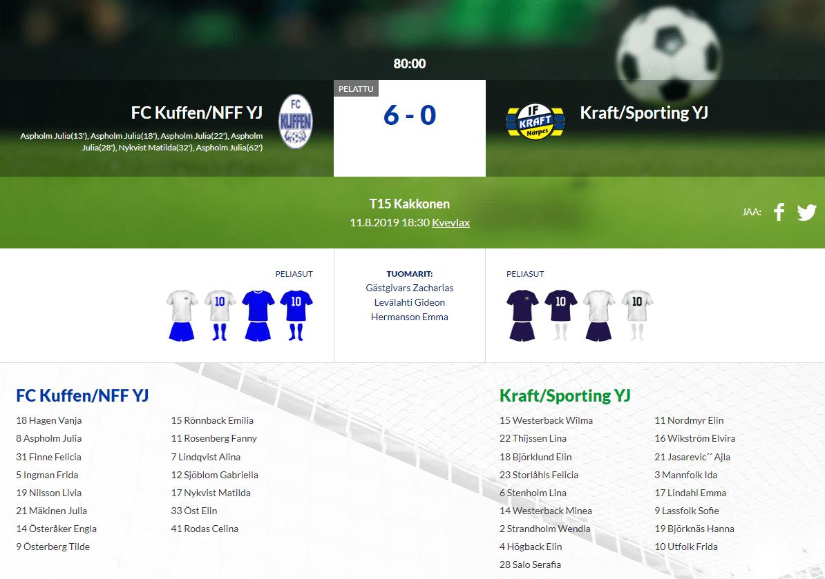 F15 FC Kuffen/NFF YJ – Kraft/Sporting YJ 6-0 (5-0)