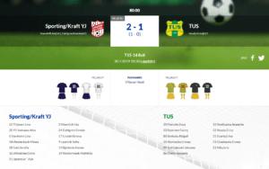 F15 Sporting/Kraft YJ – TUS 2-1 (1-0)