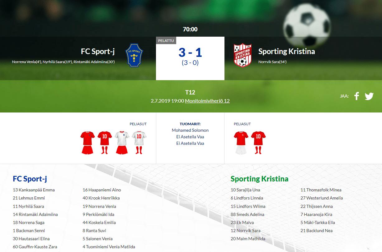 T12 FC Sport-j – Sporting Kristina 3-1 (3-0)