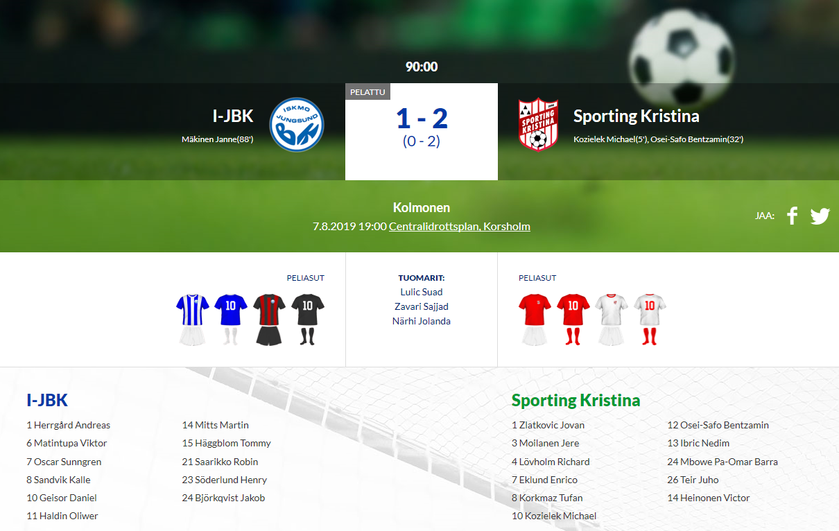 I-JBK – Sporting Kristina 1-2 (0-2)