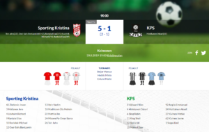 Sporting Kristina – KPS 5-1 (2-1)
